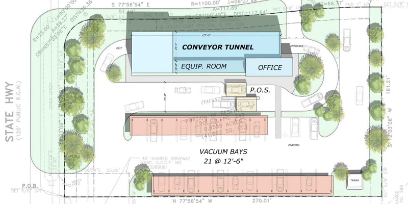 Services – Car Wash Site Plans